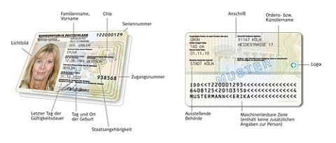 Personalausweis Erklaerung